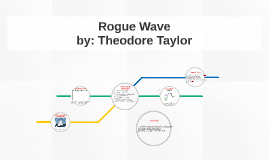 Rogue Wave- Analysis