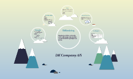 DK Company A/S