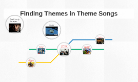 Finding Themes in Theme Songs