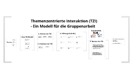 REFERAT 8: Themenzentrierte Interaktion