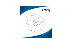 Administración ANAC 2.0