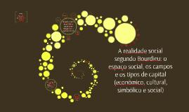 Copy of A realidade social segundo Bourdieu: o espaço social, os cam