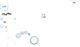 Copy of Итоги 2013 года Спб
