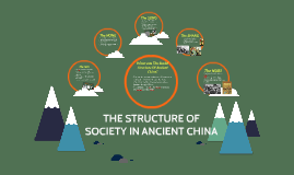 Copy of The Structure of Society in Ancient China