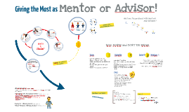 Giving the Most as Mentor or Advisor