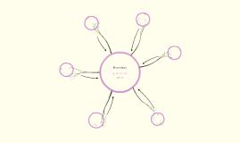 Fluid Electrolyte Concept Map