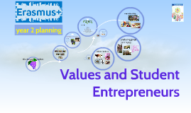 Values and Student Entrepreneurs