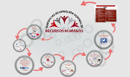 México como país, cómo está parado en RH frente al mundo, at
