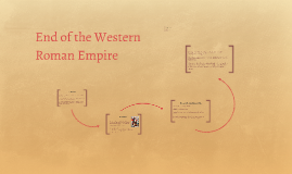 End of the Western Roman Empire