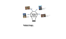 Hinduism Pictures