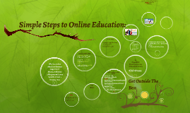 Steps to online education: