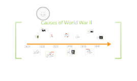 Copy of Causes of World War II Timeline