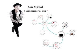 Copy of NonVerbal Communication