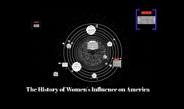 The History of Women's Influence on America