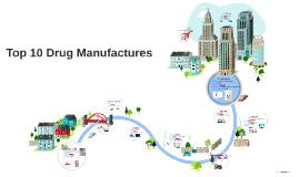 Top 10 Drug Manufacturers