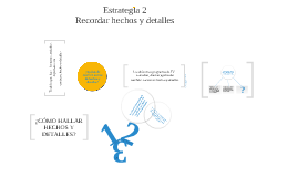 Copy of Estrategia 2 - Recordar hechos y detalles (Para la compresión lectora)