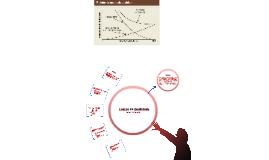 Copy of Custos da Qualidade