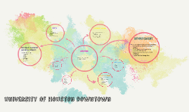 Copy of University Of Houston downtown