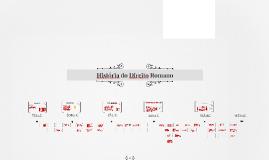 Copy of Copy of História do Direito Romano