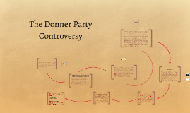 The Donner Party Controversy