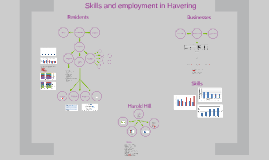 Havering Skills and Employment Study