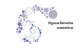 Copy of Figuras literarias semánticas