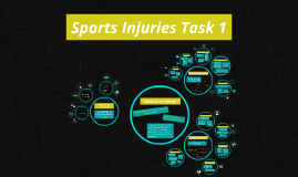 Copy of Copy of Sports Injuries