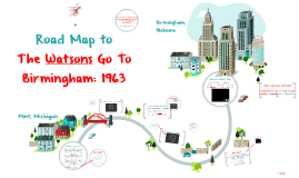 Copy of Road Map to The Watsons Go To Birmingham: 1963
