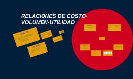 Copy of RELACIONES DE COSTO-VOLUMEN-UTILIDAD