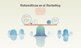 Matemáticas en el Marketing