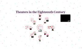 Theaters in the Eighteenth Century
