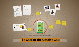The Case of The Genitive Case