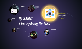 Copy of My CLMOOC Reflection