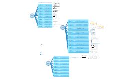 Desarrollo del Cronograma