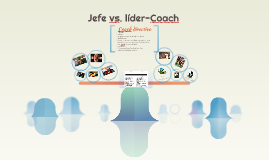 Jefe vs. líder-Coach