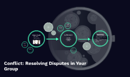 Conflict: Resolving Disputes