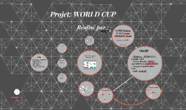 Projet: WORLD CUP