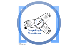 Ontological Storytelling and the Spirals of SEAM in Qualitative Methods