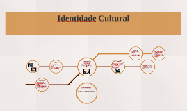 Copy of Identidade Cultural