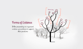 Copy of Forms of Evidence in Argument
