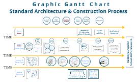 TEST Graphic Gantt Chart