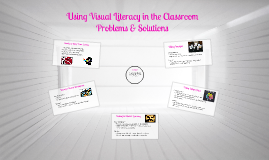 Using Visual Literacy in the Classroom