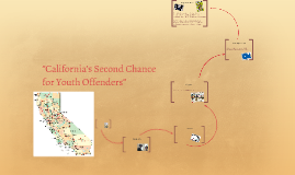 """""""California's Second Chance"""