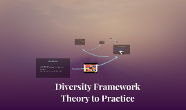 Diversity Framework: Theory to Practice