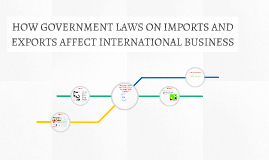 HOW GOVERNMENT LAWS AFFECT INT.L BUSINESS