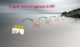 A youth-centered approach in IPPF