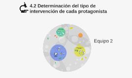 Copy of 4.2 Determinación del tipo de intervención de cada protagoni