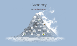 Copy of Electricity