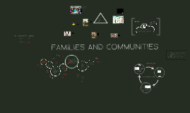 Families and communities - Family Structures