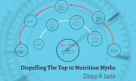 Dispelling The Top 10 Nutrition Myths